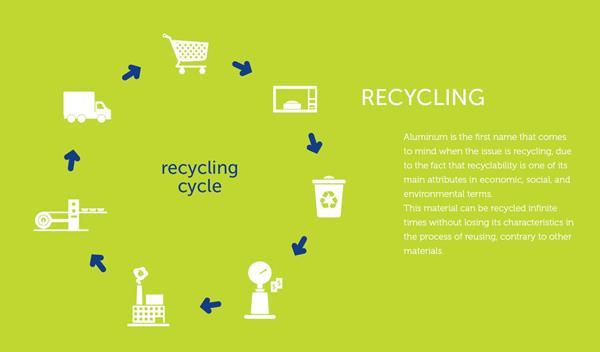 recycling_Wyda_SA